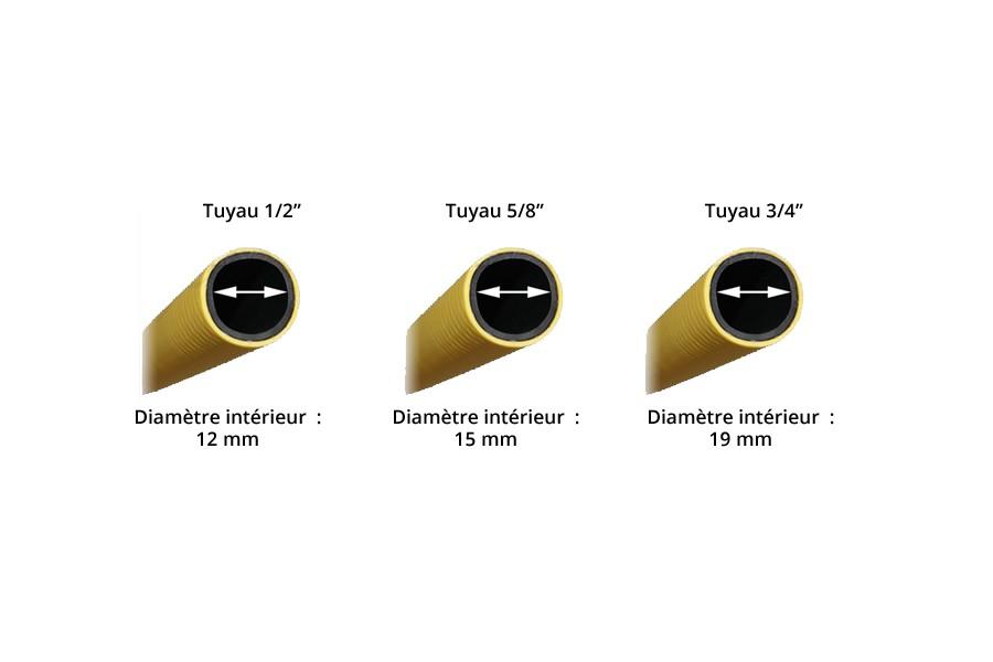 diametre tuyau arrosage