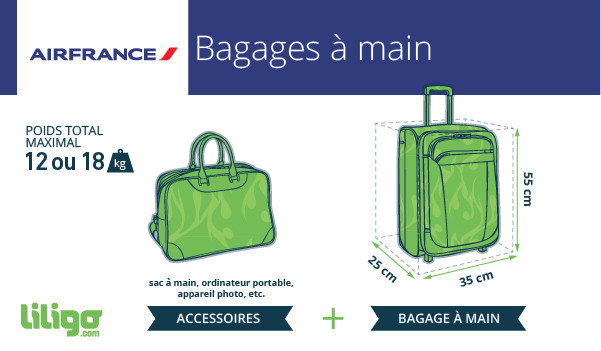 dimension bagage a main air france