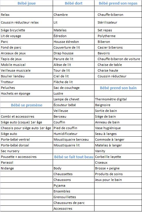 faire liste de naissance