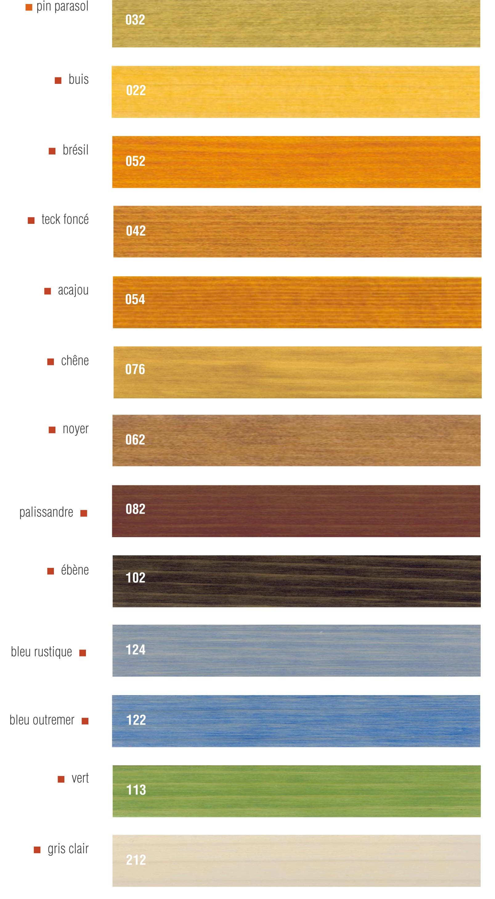lasure bois extérieur