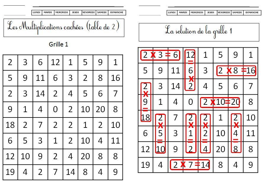 table de 2