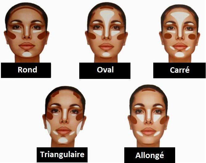 contouring visage